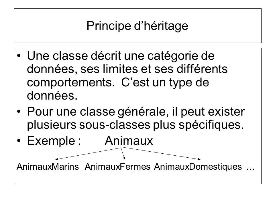 Modificateurs daccès et sous classes Private –Seuls les membres de la classe peuvent accéder aux membres private, pas même les membres des sous-classes.