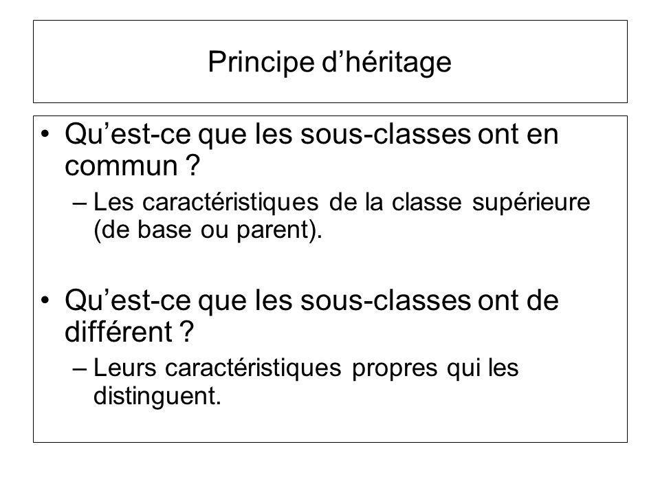 Modificateurs daccès et sous classes Exemple 2: public class Classe1{ public int x; private int y; protected int z; } Sous classes public class Classe2 extends Class1{ private int a = x; private int b = y; private int c = z; } légal illégal légal