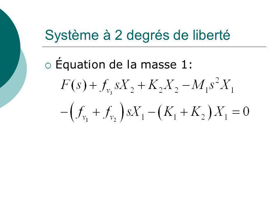Système à 2 degrés de liberté Équation de la masse 1: