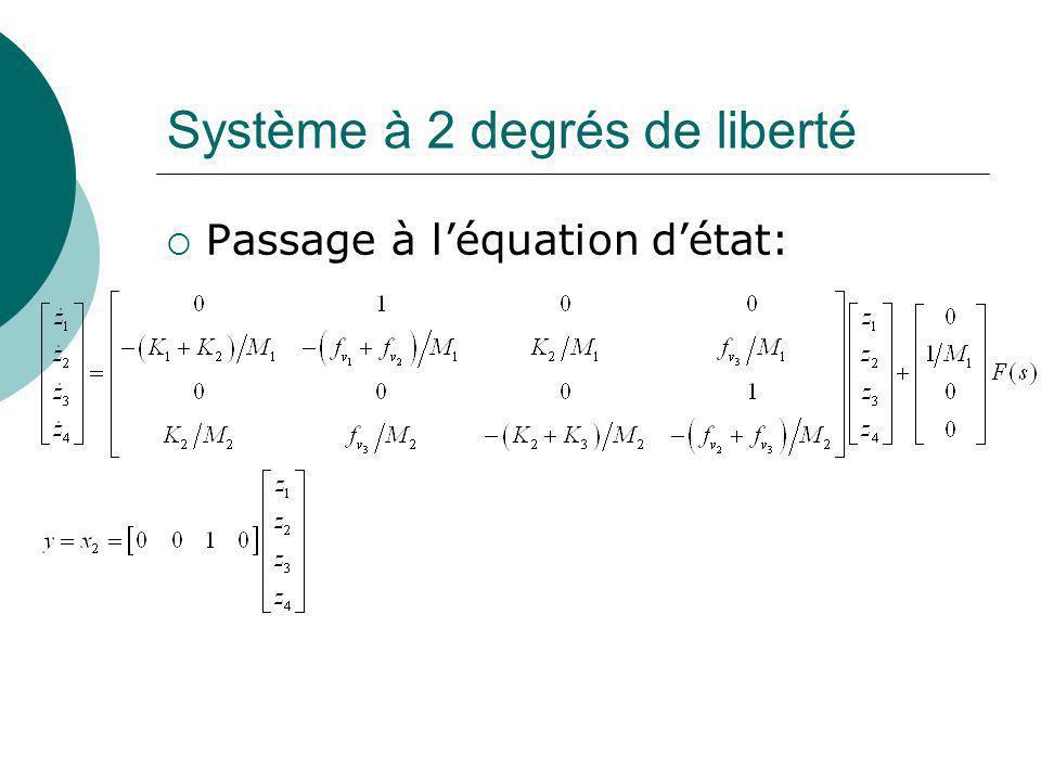 Système à 2 degrés de liberté Passage à léquation détat: