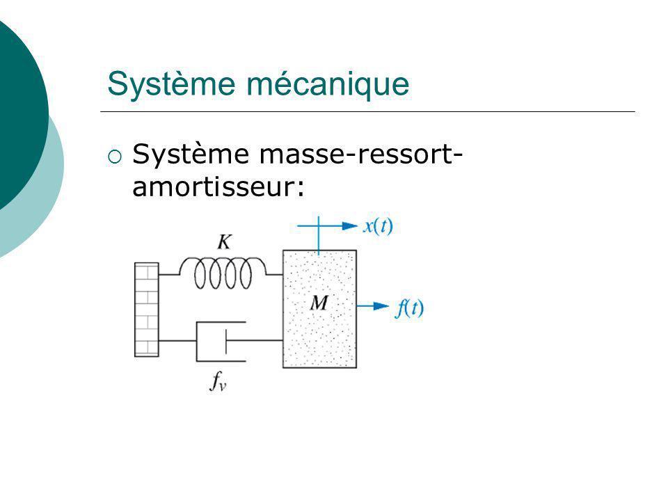 Système à 2 degrés de liberté Équation de la masse 2: Donc: