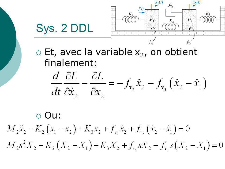 Sys. 2 DDL Et, avec la variable x 2, on obtient finalement: Ou: