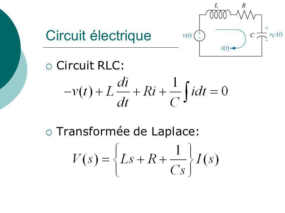 Circuit électrique Circuit RLC: Transformée de Laplace: