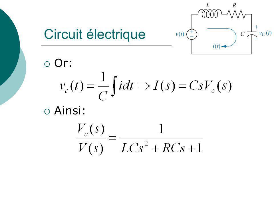 Circuit électrique Or: Ainsi: