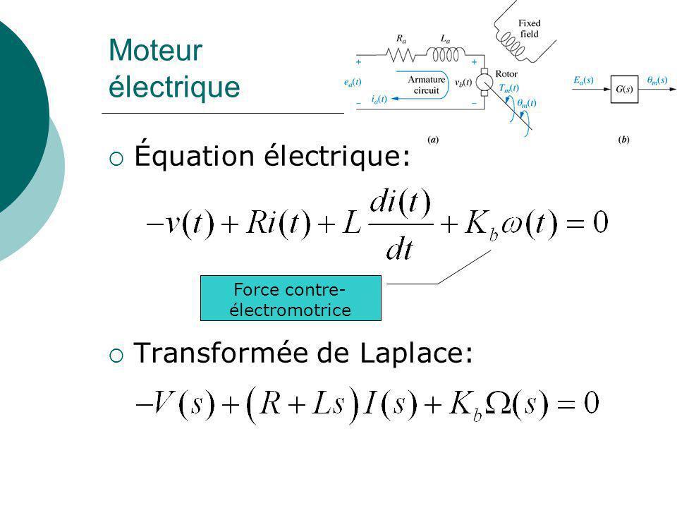 Moteur électrique Équation électrique: Transformée de Laplace: Force contre- électromotrice