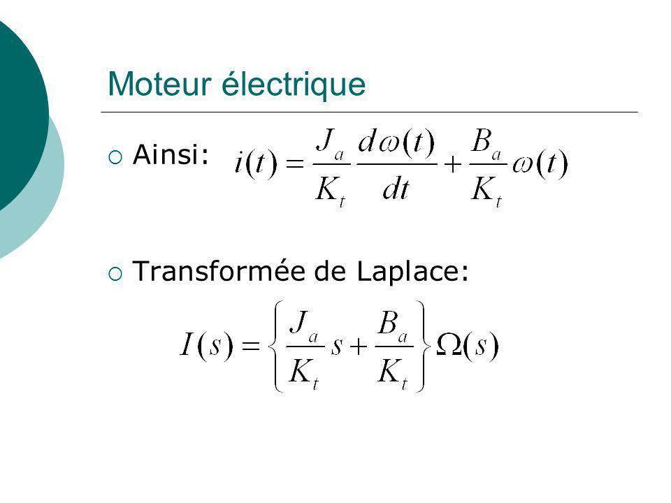 Moteur électrique Ainsi: Transformée de Laplace: