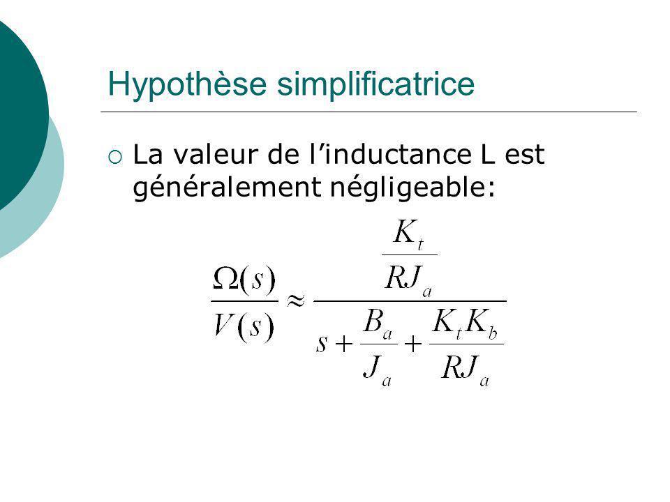 Hypothèse simplificatrice La valeur de linductance L est généralement négligeable: