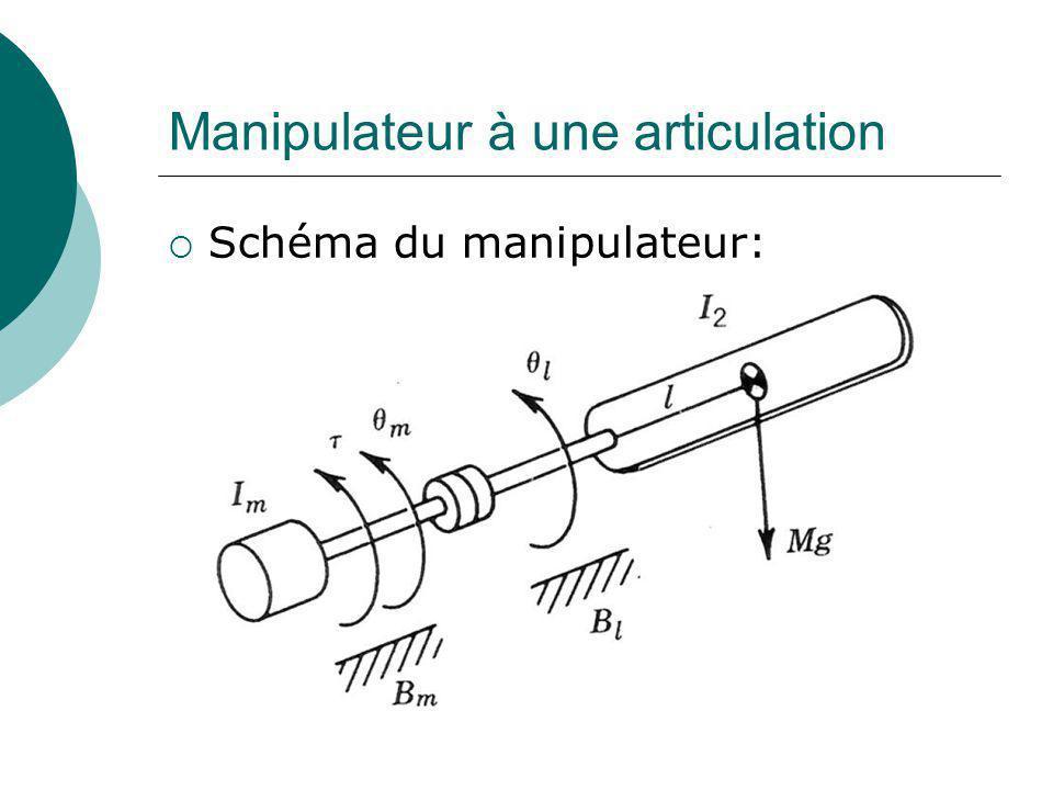 Manipulateur à une articulation Schéma du manipulateur: