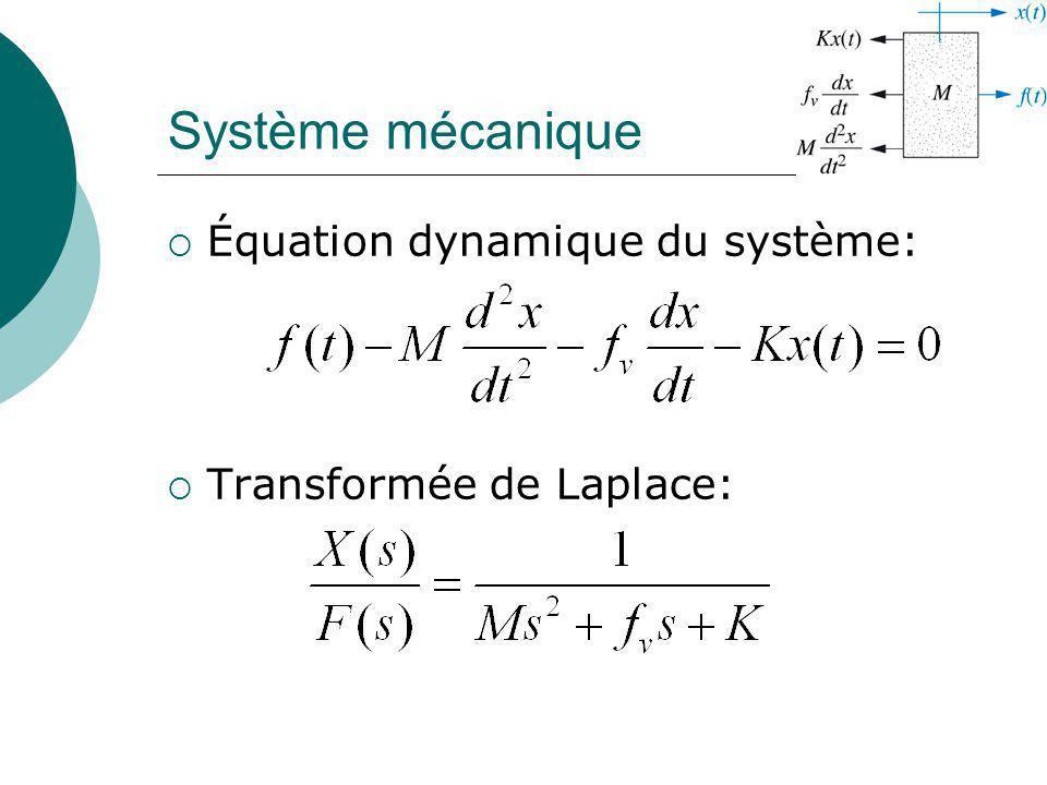 Système mécanique Équation dynamique du système: Transformée de Laplace: