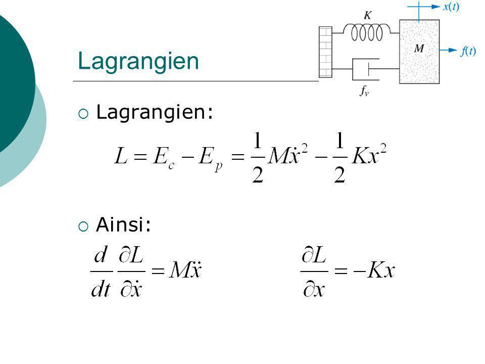 Lagrangien Or: Ce qui donne: