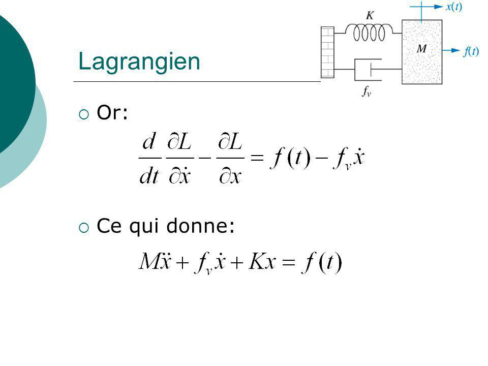 Lagrangien Or: Ce qui donne:
