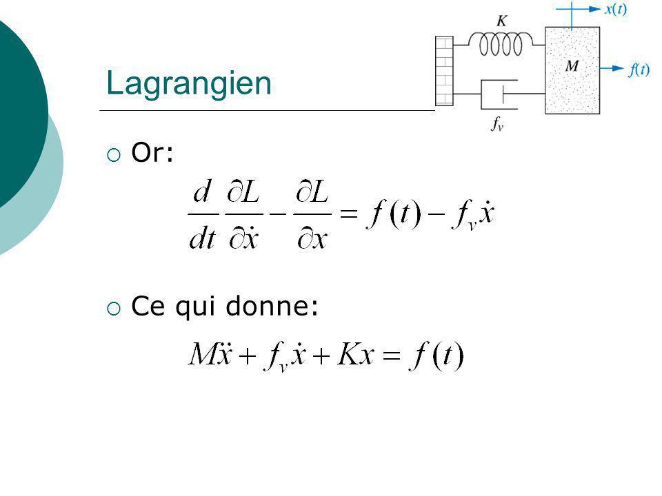 Sys. 2 DDL Ce qui donne ce Langrangien:
