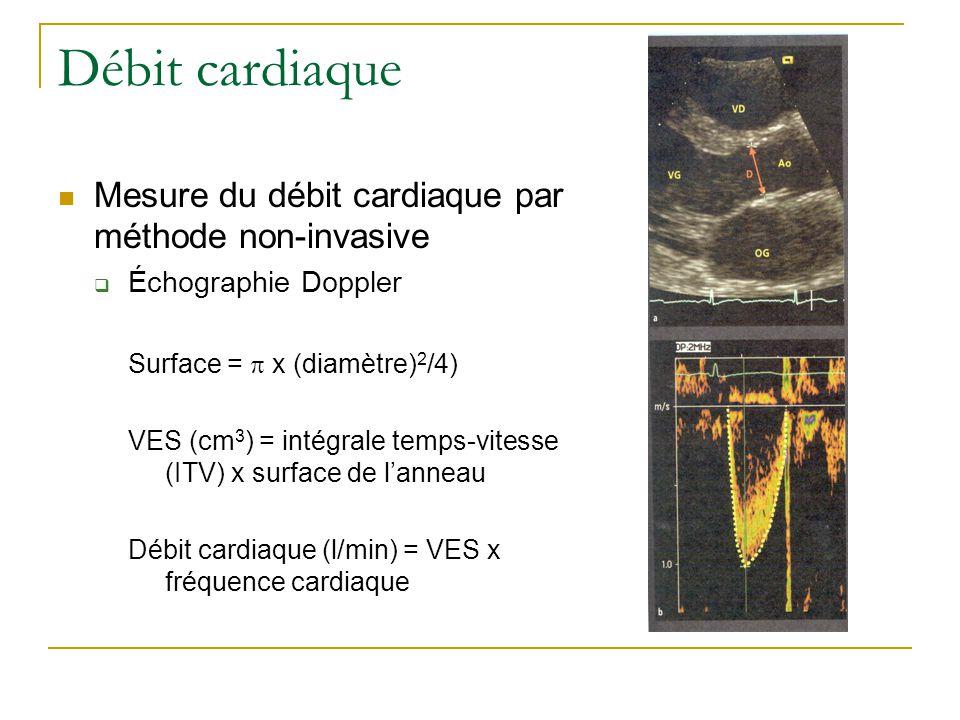 Débit cardiaque Mesure du débit cardiaque par méthode non-invasive Échographie Doppler Surface = x (diamètre) 2 /4) VES (cm 3 ) = intégrale temps-vitesse (ITV) x surface de lanneau Débit cardiaque (l/min) = VES x fréquence cardiaque