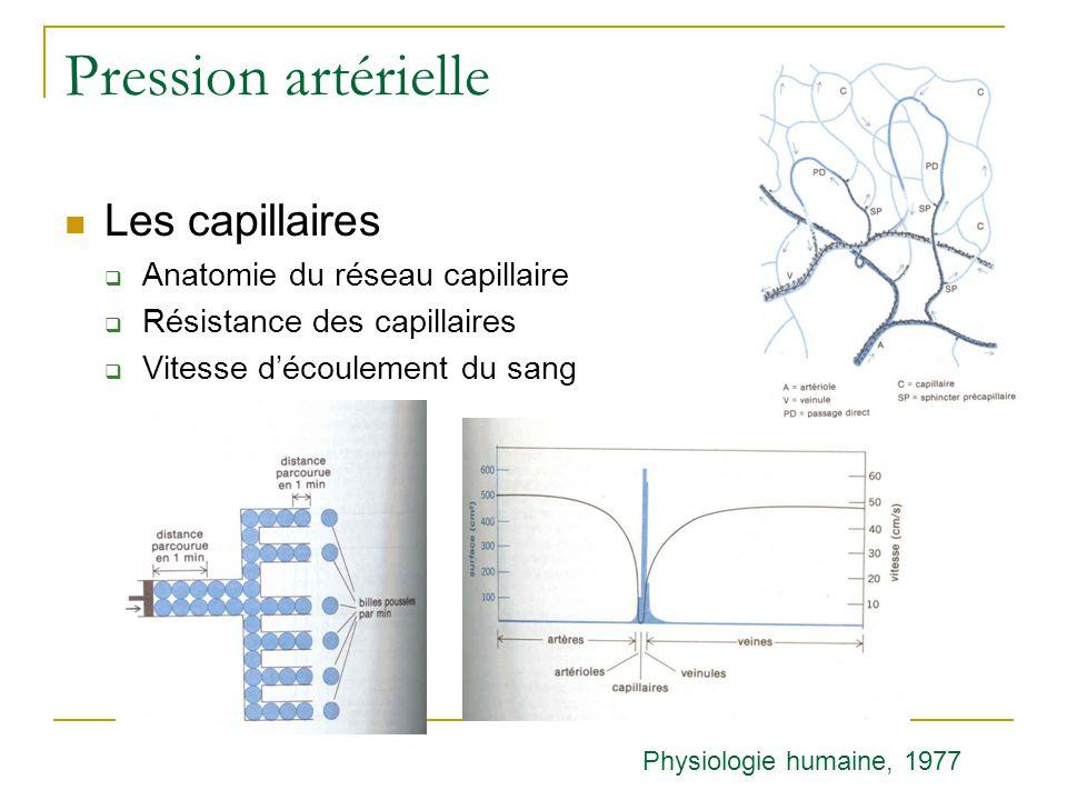 Pression artérielle Les capillaires Anatomie du réseau capillaire Résistance des capillaires Vitesse découlement du sang Physiologie humaine, 1977