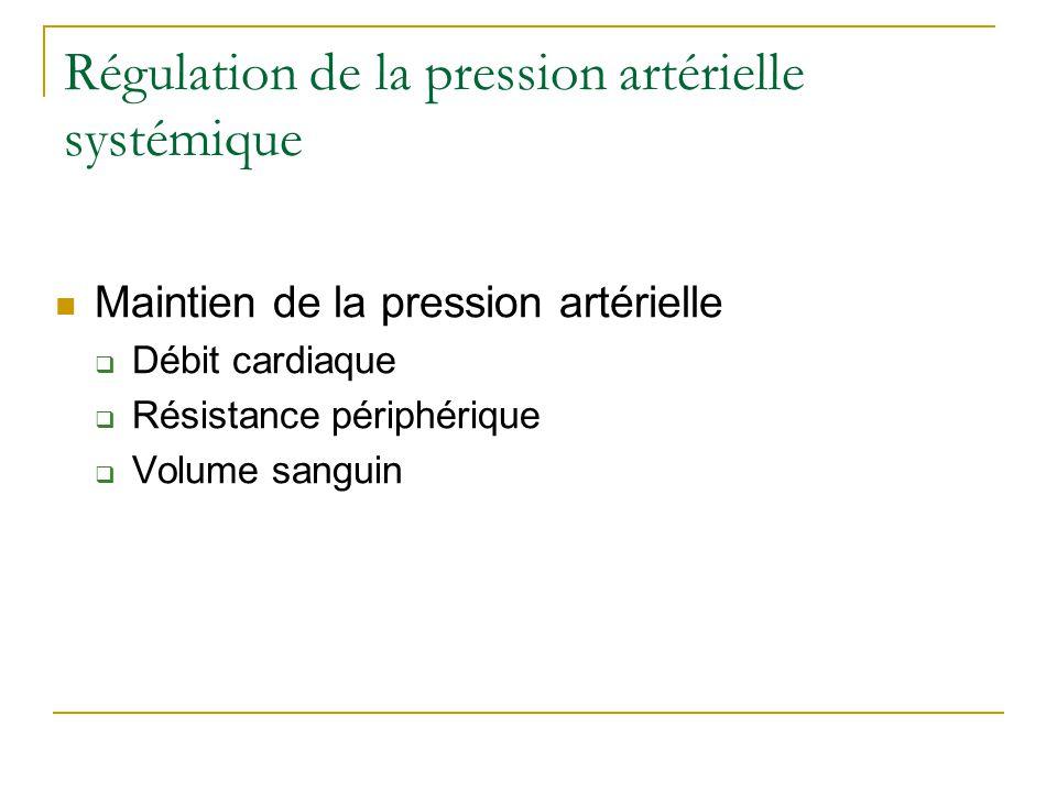 Régulation de la pression artérielle systémique Maintien de la pression artérielle Débit cardiaque Résistance périphérique Volume sanguin