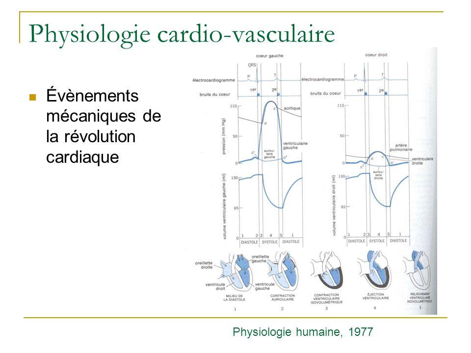 Physiologie cardio-vasculaire Évènements mécaniques de la révolution cardiaque Physiologie humaine, 1977