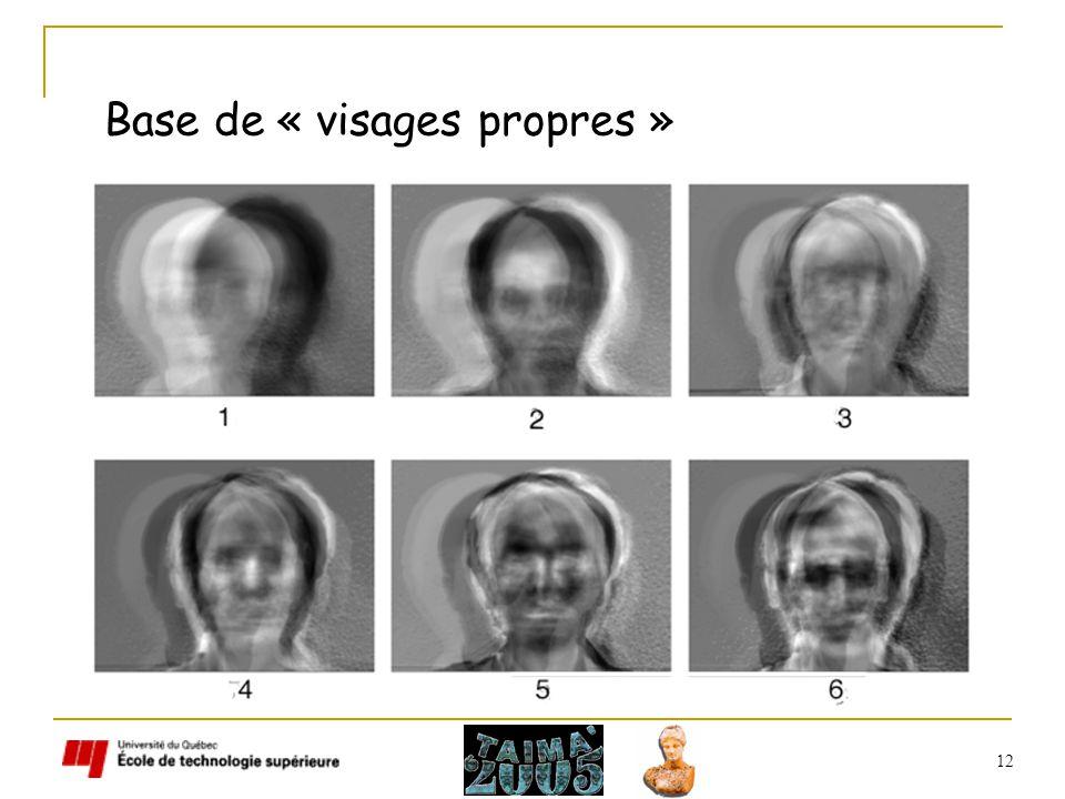 12 Base de « visages propres »