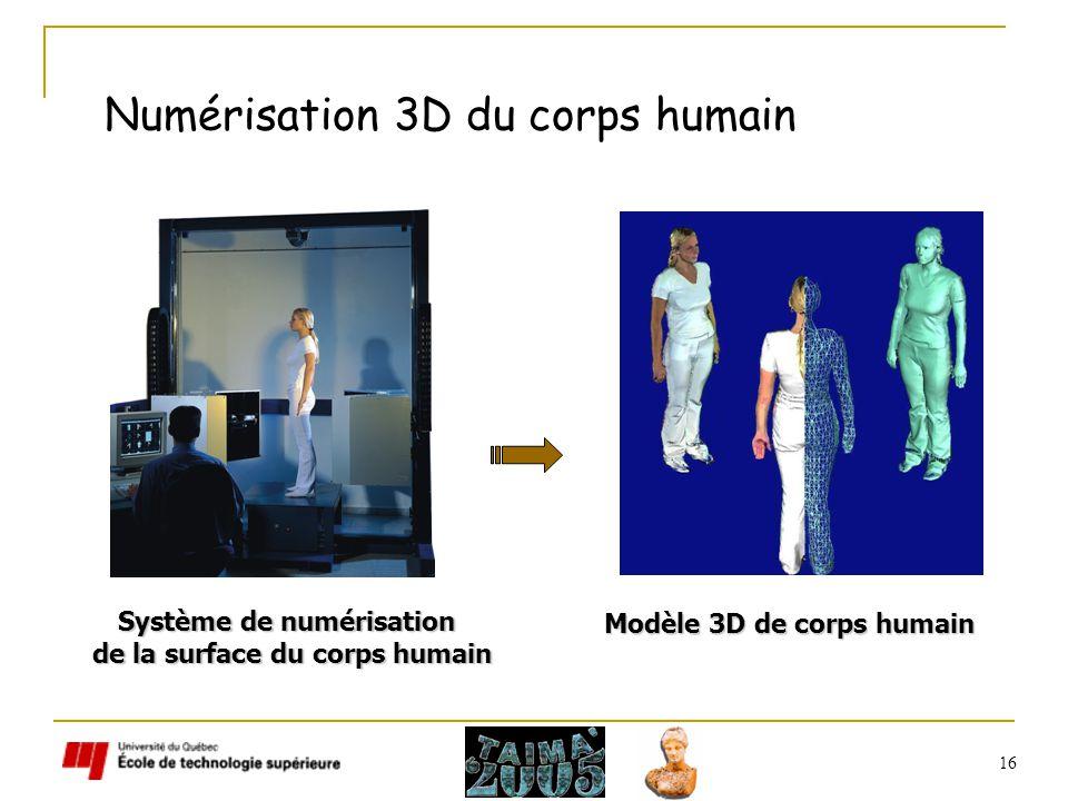 16 Numérisation 3D du corps humain Système de numérisation de la surface du corps humain Modèle 3D de corps humain