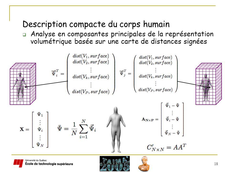 18 Description compacte du corps humain Analyse en composantes principales de la représentation volumétrique basée sur une carte de distances signées