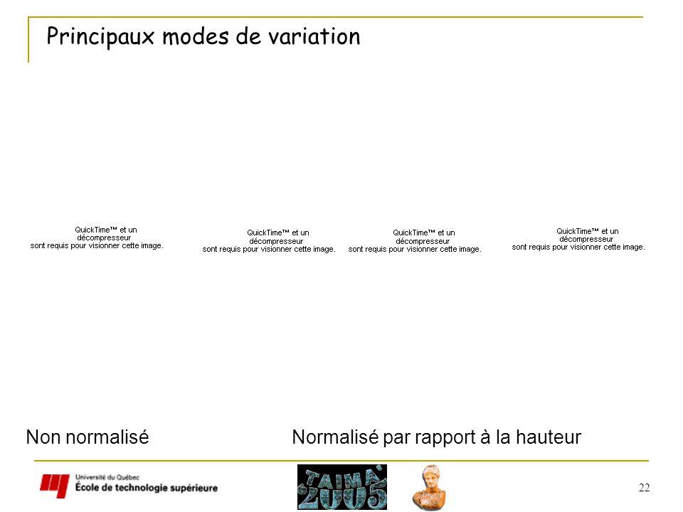 22 Principaux modes de variation Non normaliséNormalisé par rapport à la hauteur