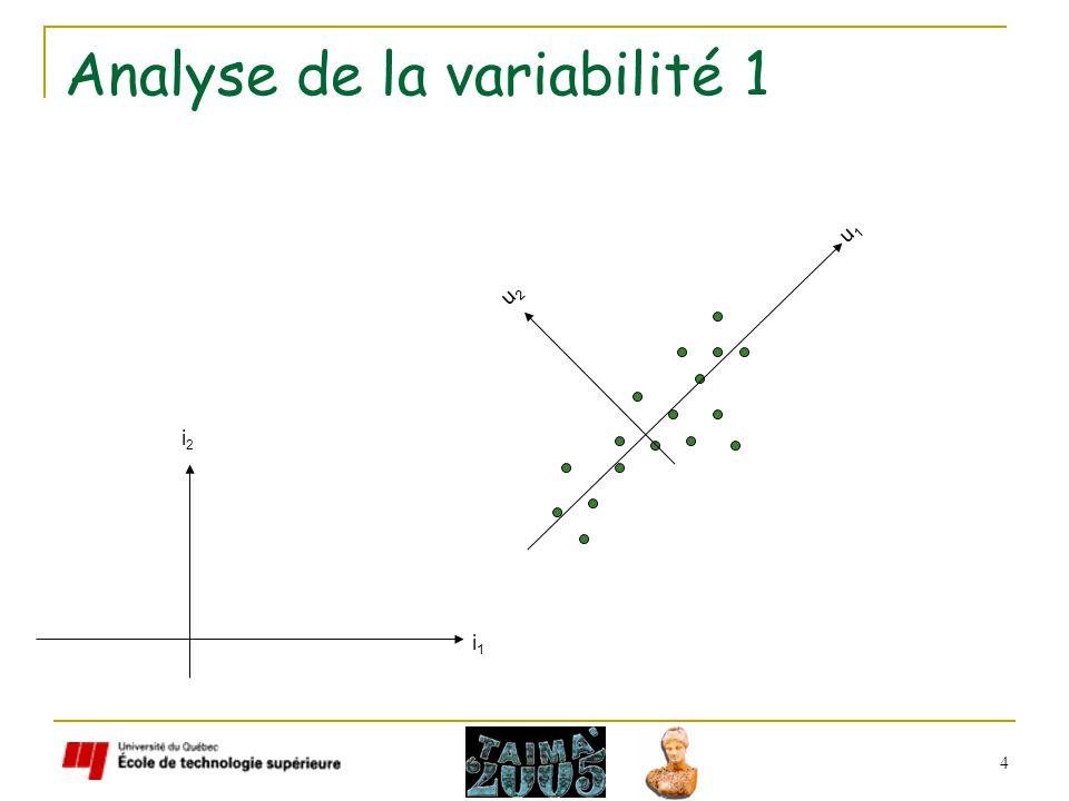4 Analyse de la variabilité 1 i1i1 i2i2 u1u1 u2u2