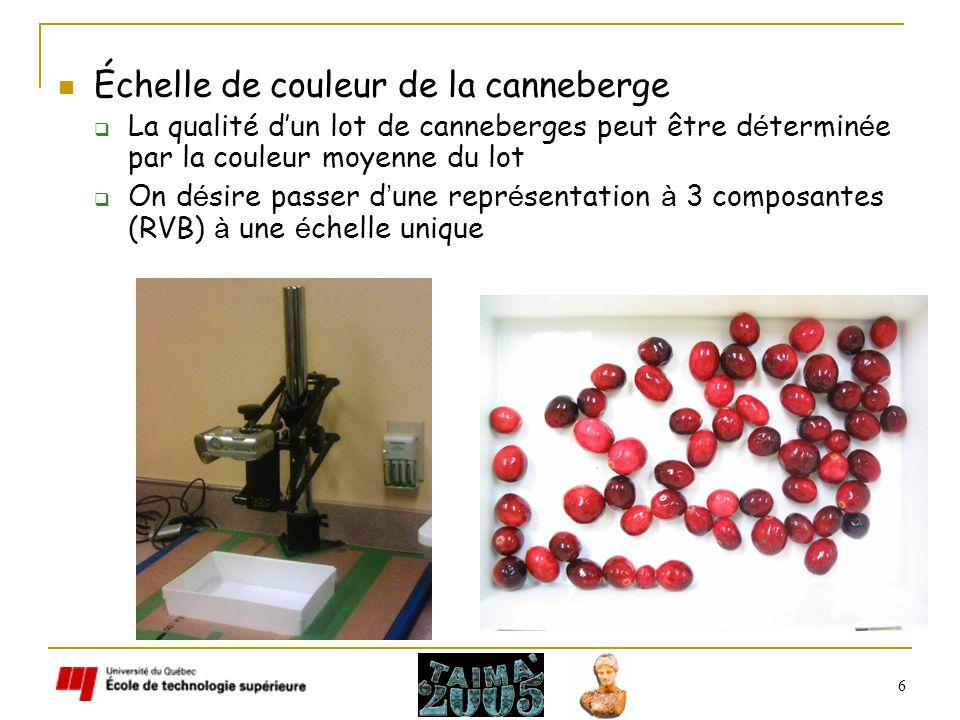 6 Échelle de couleur de la canneberge La qualité dun lot de canneberges peut être d é termin é e par la couleur moyenne du lot On d é sire passer d une repr é sentation à 3 composantes (RVB) à une é chelle unique