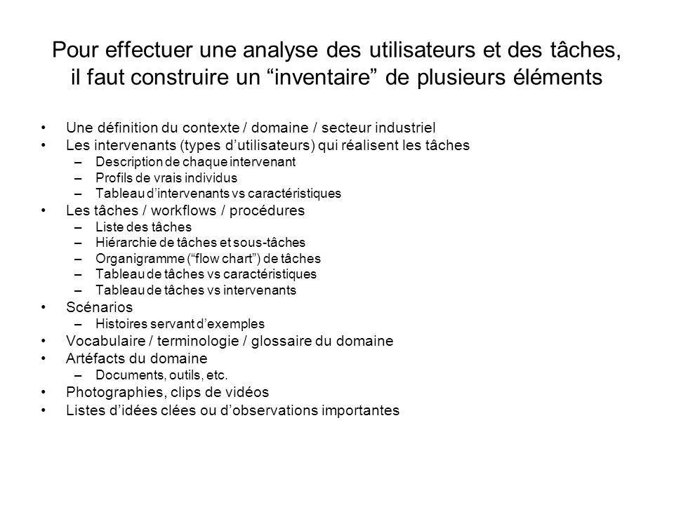 Pour effectuer une analyse des utilisateurs et des tâches, il faut construire un inventaire de plusieurs éléments Une définition du contexte / domaine