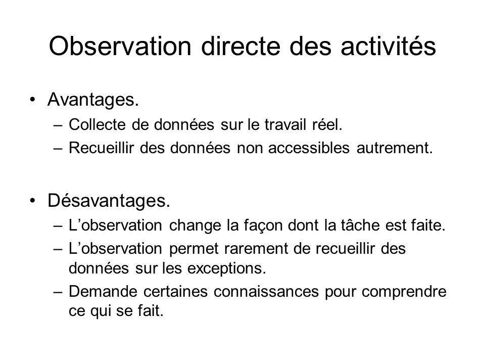 Observation directe des activités Avantages. –Collecte de données sur le travail réel. –Recueillir des données non accessibles autrement. Désavantages