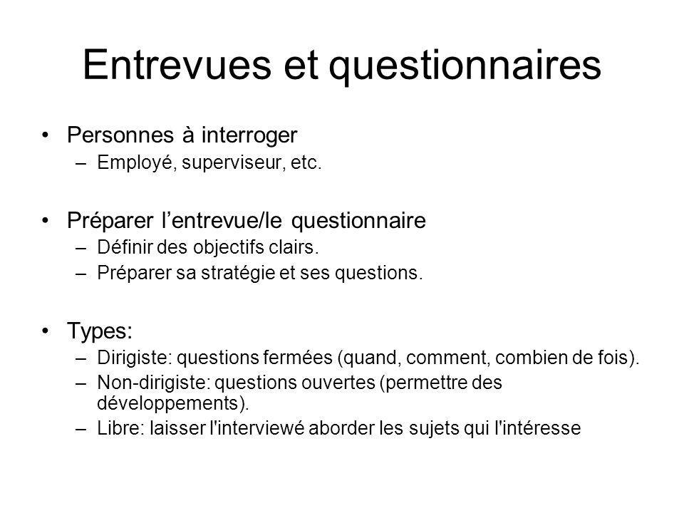 Entrevues et questionnaires Personnes à interroger –Employé, superviseur, etc. Préparer lentrevue/le questionnaire –Définir des objectifs clairs. –Pré