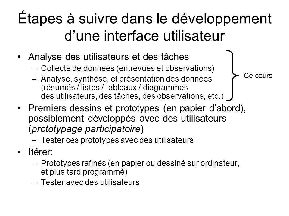 Étapes à suivre dans le développement dune interface utilisateur Analyse des utilisateurs et des tâches –Collecte de données (entrevues et observation
