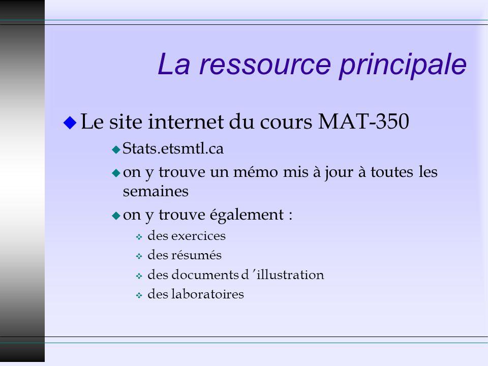 La ressource principale u Le site internet du cours MAT-350 u Stats.etsmtl.ca u on y trouve un mémo mis à jour à toutes les semaines u on y trouve également : v des exercices v des résumés v des documents d illustration v des laboratoires