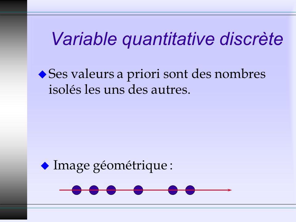 Variable quantitative discrète u Ses valeurs a priori sont des nombres isolés les uns des autres.