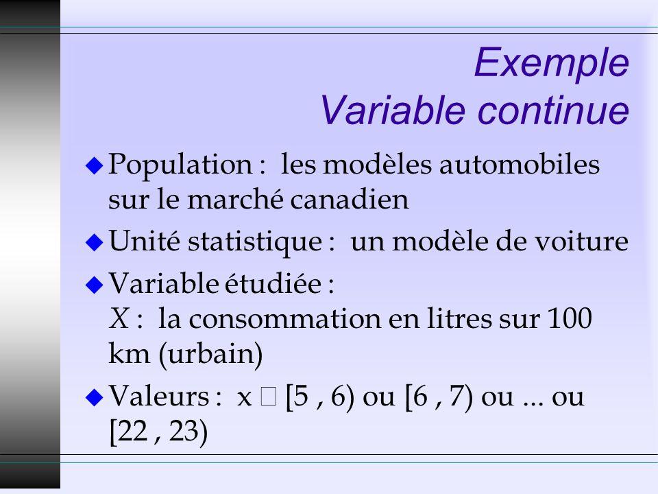 Exemple Variable continue u Population : les modèles automobiles sur le marché canadien u Unité statistique : un modèle de voiture u Variable étudiée : X : la consommation en litres sur 100 km (urbain) Valeurs : x [5, 6) ou [6, 7) ou...