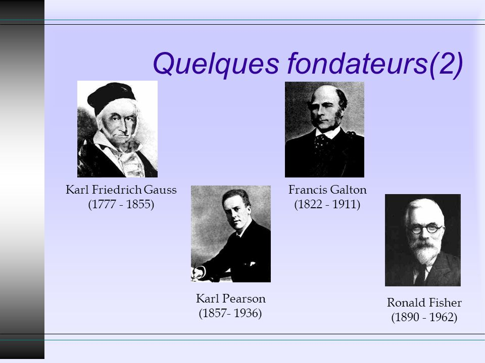 Quelques fondateurs(2) Karl Friedrich Gauss (1777 - 1855) Karl Pearson (1857- 1936) Ronald Fisher (1890 - 1962) Francis Galton (1822 - 1911)