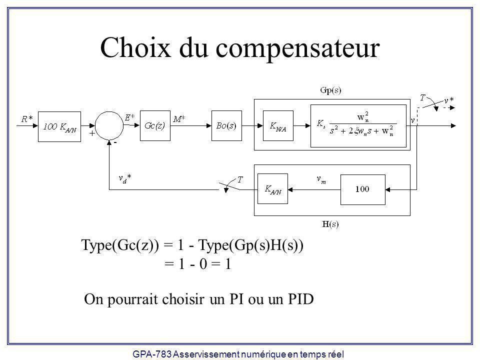 GPA-783 Asservissement numérique en temps réel Choix du compensateur Type(Gc(z)) = 1 - Type(Gp(s)H(s)) = 1 - 0 = 1 On pourrait choisir un PI ou un PID