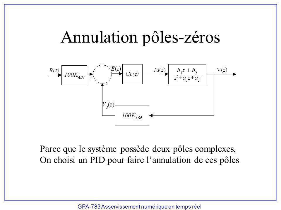 GPA-783 Asservissement numérique en temps réel Annulation pôles-zéros Parce que le système possède deux pôles complexes, On choisi un PID pour faire l