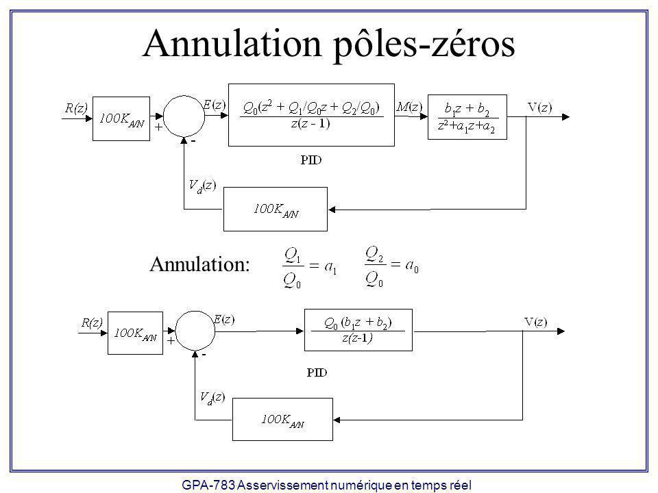 GPA-783 Asservissement numérique en temps réel Annulation pôles-zéros Annulation: