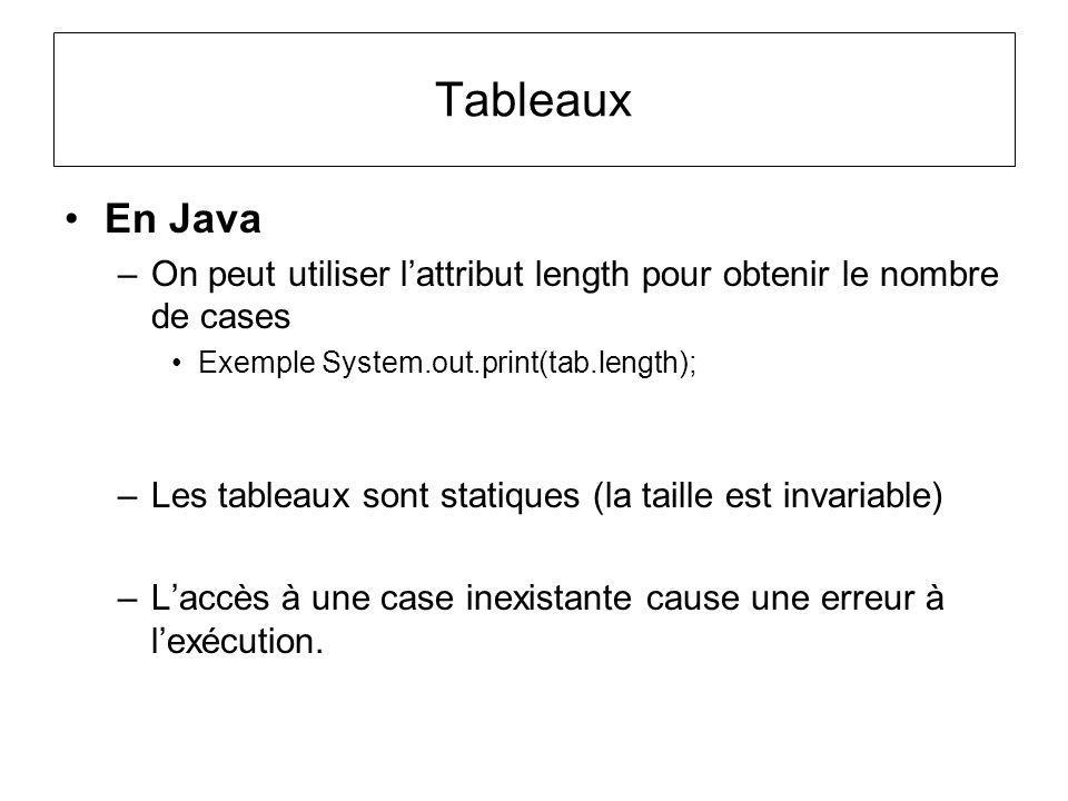 Tableaux En Java –On peut utiliser lattribut length pour obtenir le nombre de cases Exemple System.out.print(tab.length); –Les tableaux sont statiques