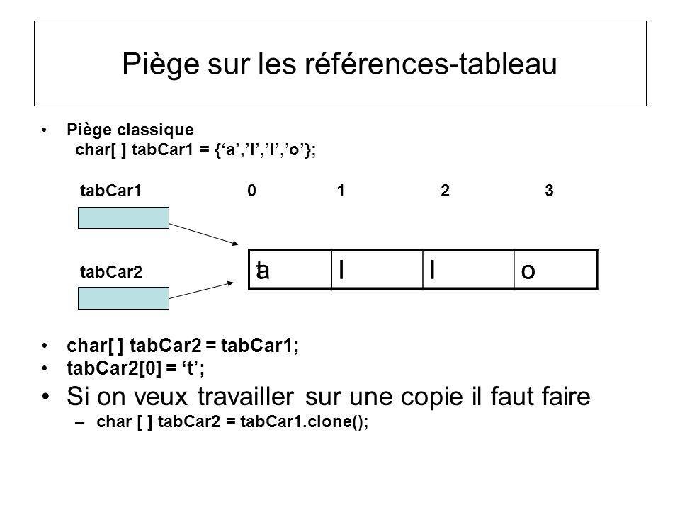 Piège sur les références-tableau Piège classique char[ ] tabCar1 = {a,l,l,o}; tabCar1 0 1 2 3 tabCar2 char[ ] tabCar2 = tabCar1; tabCar2[0] = t; Si on