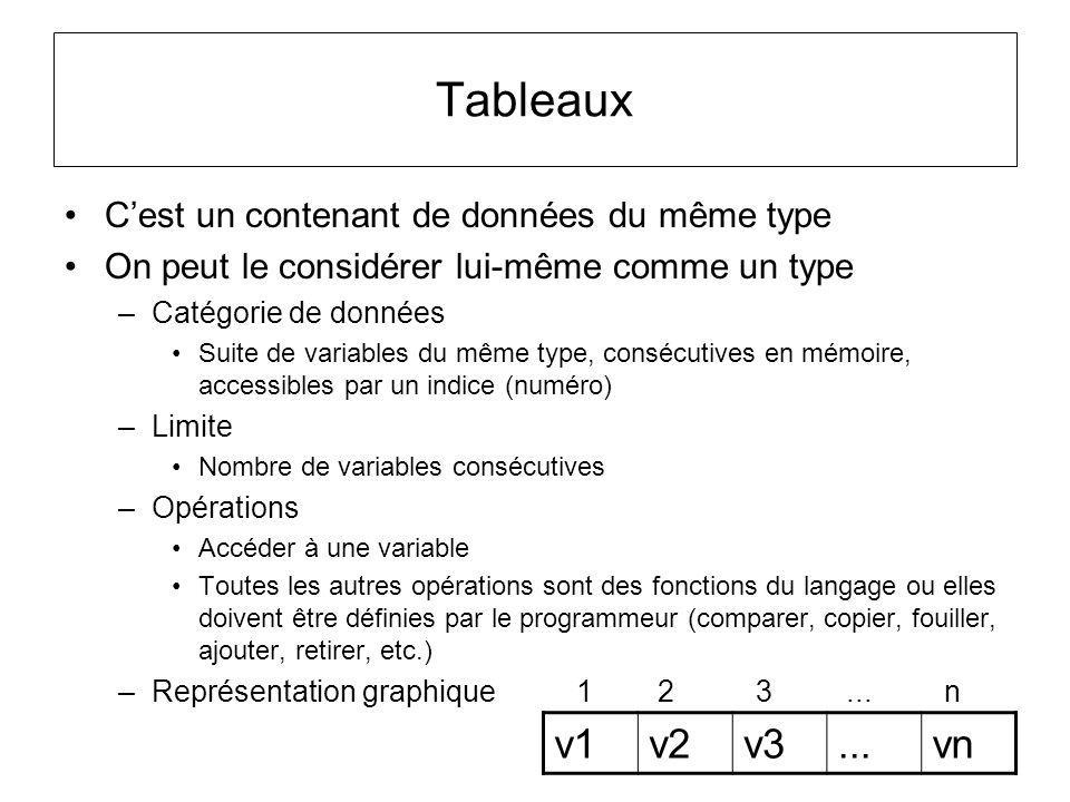 Tableaux Cest un contenant de données du même type On peut le considérer lui-même comme un type –Catégorie de données Suite de variables du même type,