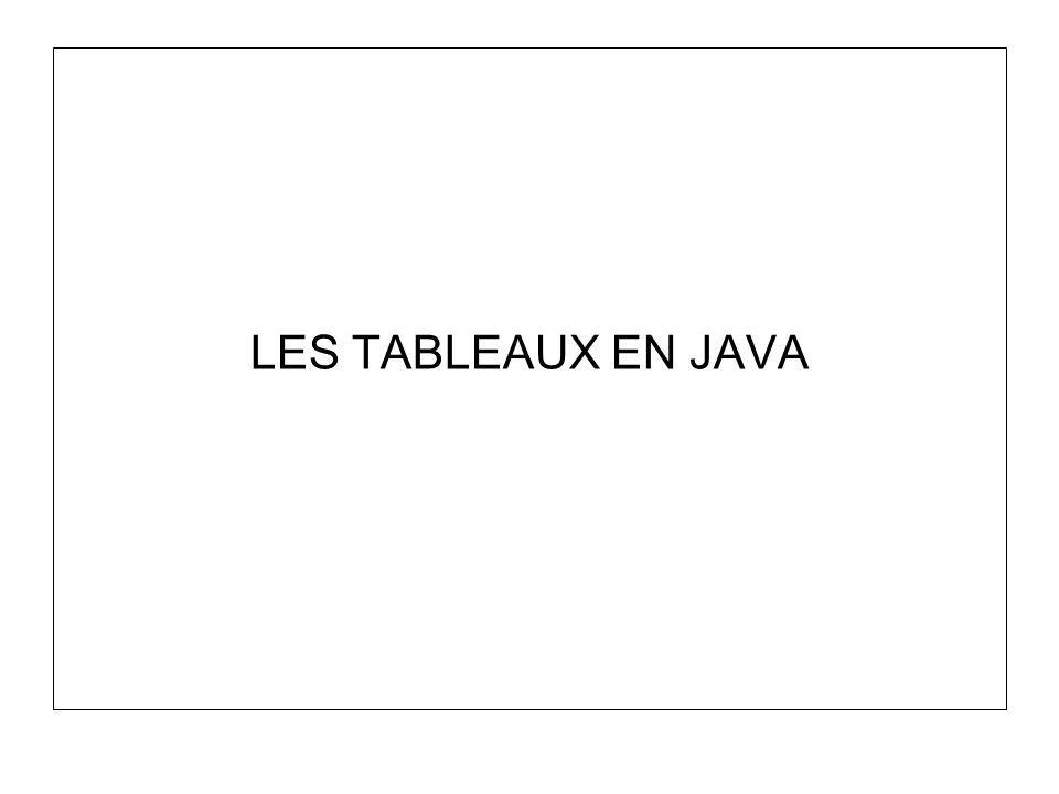 Tableaux En Java –Une variable-tableau est une référence –Le tableau doit être créé avant utilisation à laide de new ou des { } –Si on modifie le contenu dun tableau dans une fonction, le paramètre effectif sera affecté.