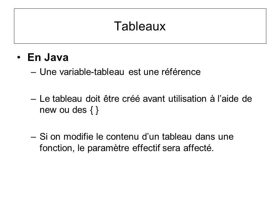 Tableaux En Java –On définit les tableaux de la façon suivante : Exemple : int [ ] tabInt = new int[20]; //définit un tableau de 20 entiers Exemple : char [ ] tabCar = {a,l,l,o}; //définit un tableau de 4 caractères Forme générale : type[ ] ident_tableau = new type [nombre de cases] ou { liste des valeurs séparées par une virgule};