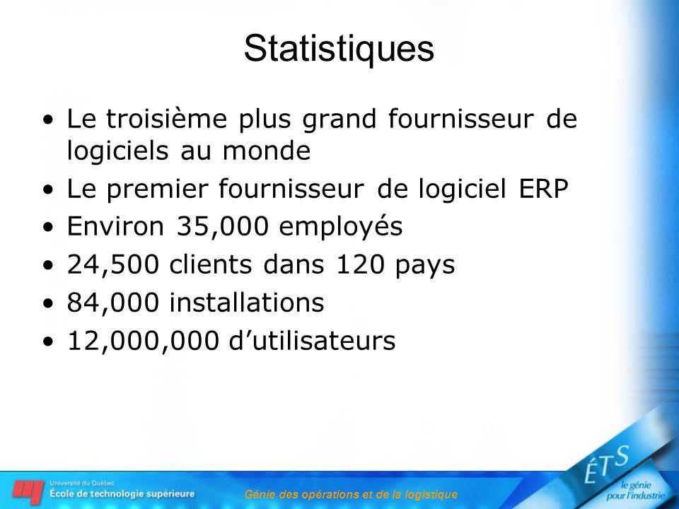 Génie des opérations et de la logistique Statistiques Le troisième plus grand fournisseur de logiciels au monde Le premier fournisseur de logiciel ERP Environ 35,000 employés 24,500 clients dans 120 pays 84,000 installations 12,000,000 dutilisateurs