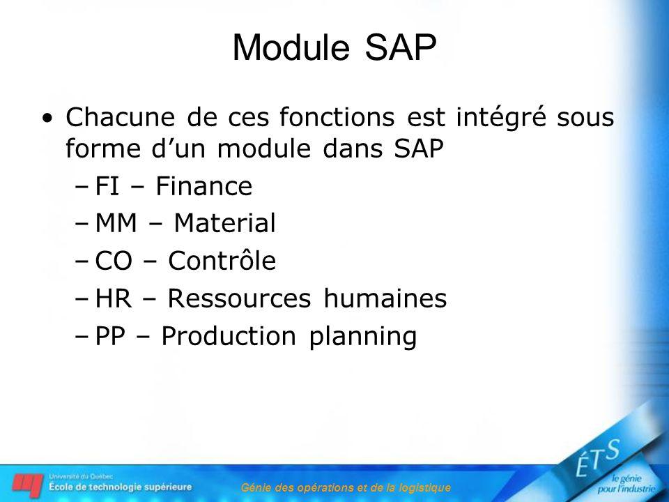 Génie des opérations et de la logistique Module SAP Chacune de ces fonctions est intégré sous forme dun module dans SAP –FI – Finance –MM – Material –CO – Contrôle –HR – Ressources humaines –PP – Production planning