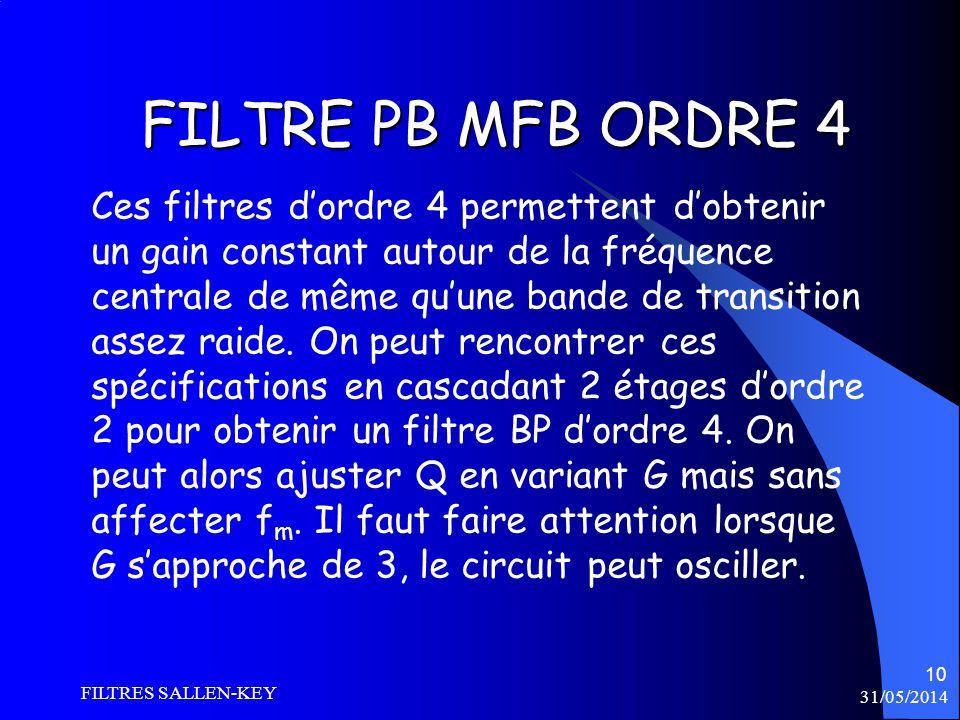 31/05/2014 FILTRES SALLEN-KEY 10 FILTRE PB MFB ORDRE 4 Ces filtres dordre 4 permettent dobtenir un gain constant autour de la fréquence centrale de même quune bande de transition assez raide.