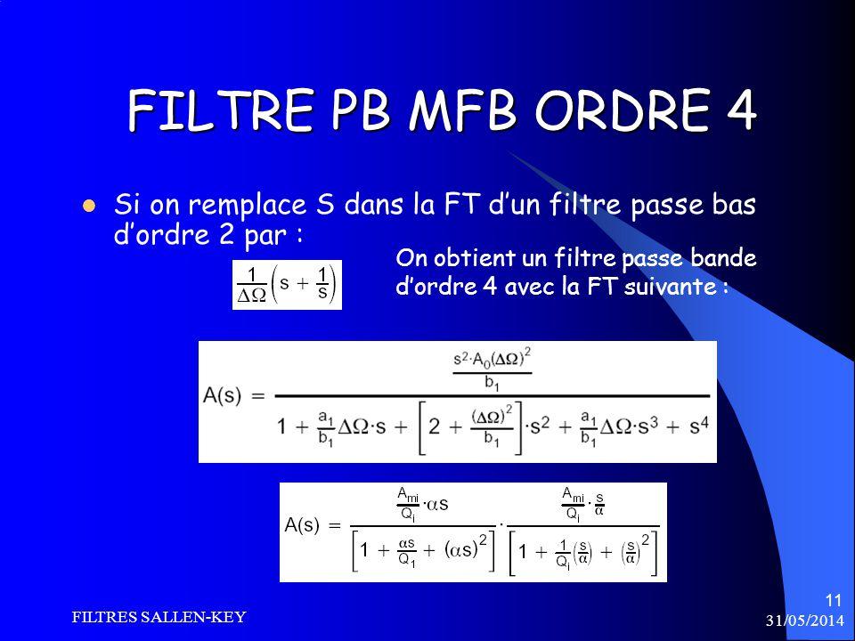 31/05/2014 FILTRES SALLEN-KEY 11 FILTRE PB MFB ORDRE 4 Si on remplace S dans la FT dun filtre passe bas dordre 2 par : On obtient un filtre passe bande dordre 4 avec la FT suivante :