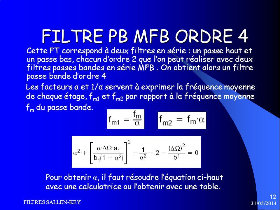 31/05/2014 FILTRES SALLEN-KEY 12 FILTRE PB MFB ORDRE 4 Cette FT correspond à deux filtres en série : un passe haut et un passe bas, chacun dordre 2 qu