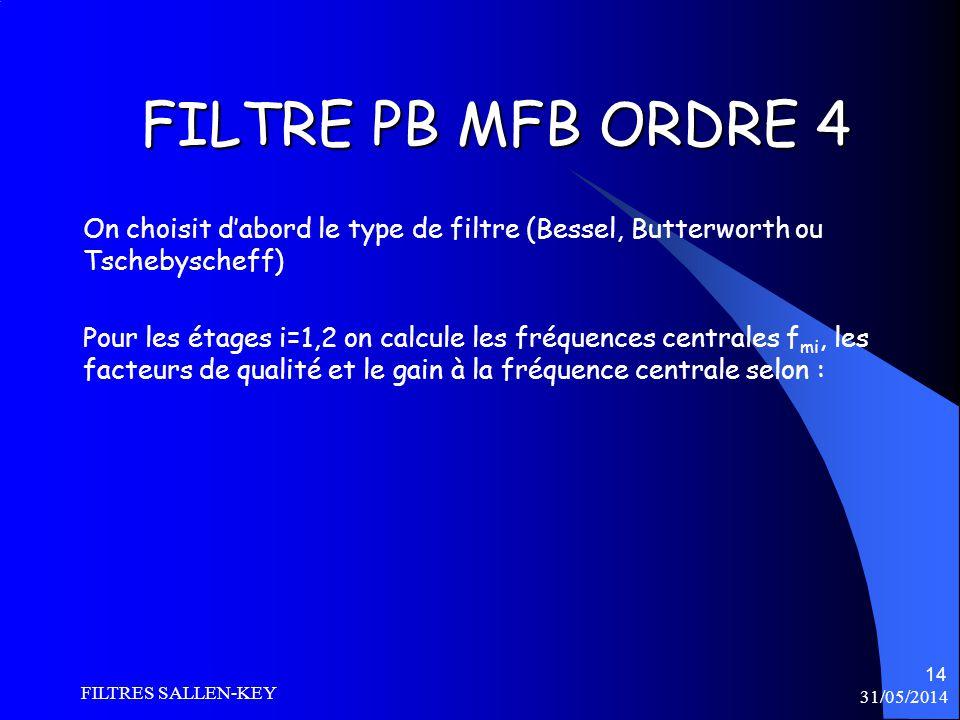 31/05/2014 FILTRES SALLEN-KEY 14 FILTRE PB MFB ORDRE 4 On choisit dabord le type de filtre (Bessel, Butterworth ou Tschebyscheff) Pour les étages i=1,