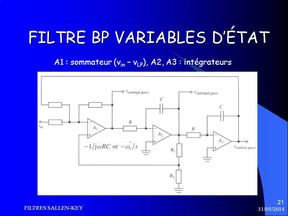 31/05/2014 FILTRES SALLEN-KEY 21 FILTRE BP VARIABLES DÉTAT A1 : sommateur (v in – v LP ), A2, A3 : intégrateurs