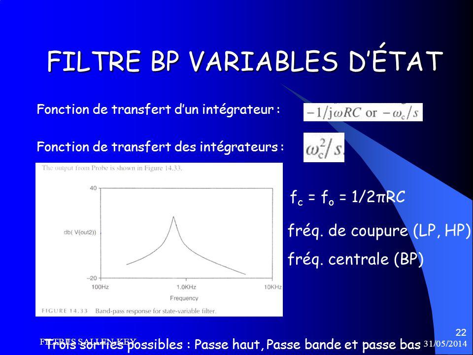 31/05/2014 FILTRES SALLEN-KEY 22 FILTRE BP VARIABLES DÉTAT Fonction de transfert dun intégrateur : Trois sorties possibles : Passe haut, Passe bande et passe bas Fonction de transfert des intégrateurs : f c = f o = 1/2πRC f c = fréq.